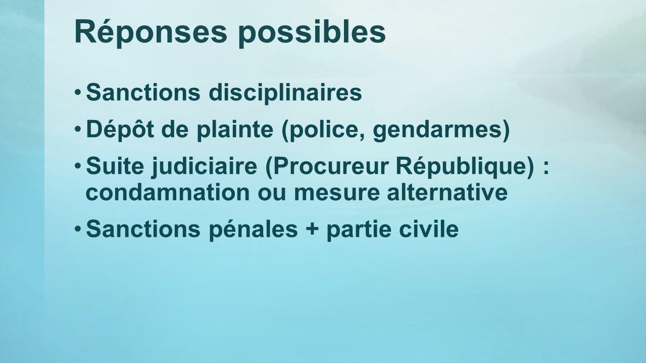 Réponses possibles Sanctions disciplinaires