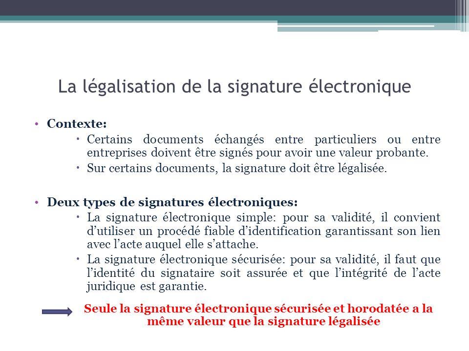 La légalisation de la signature électronique