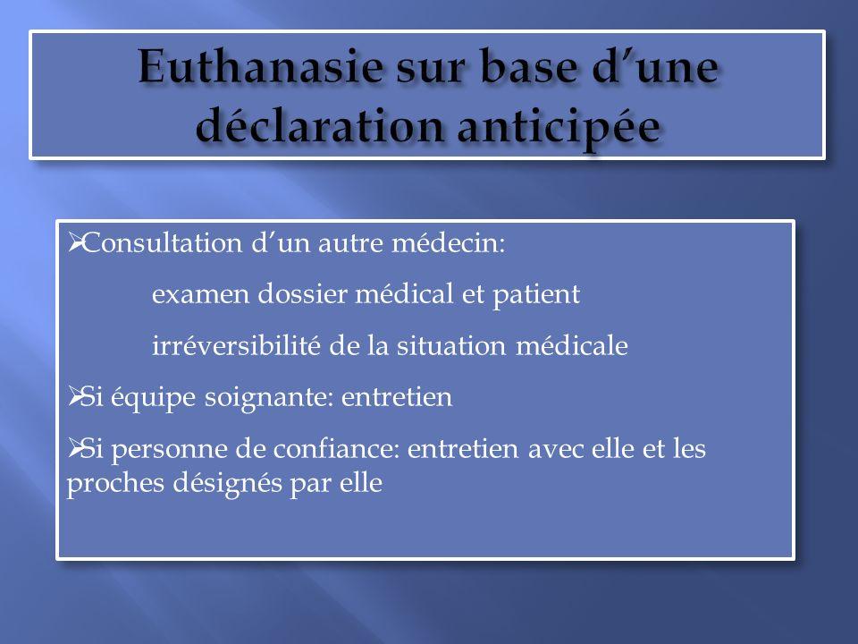 Euthanasie sur base d'une déclaration anticipée