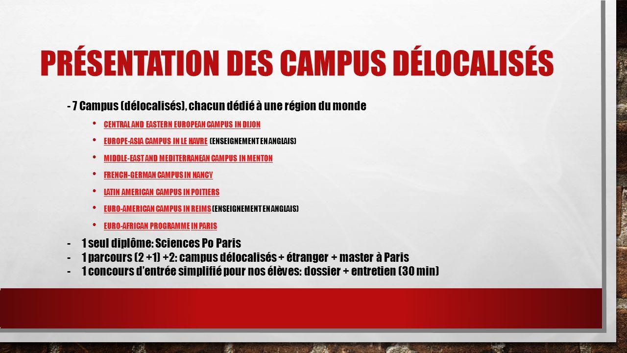 PRÉSENTATION des campus délocalisés
