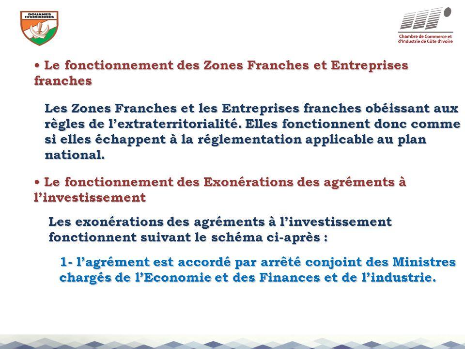 • Le fonctionnement des Zones Franches et Entreprises franches