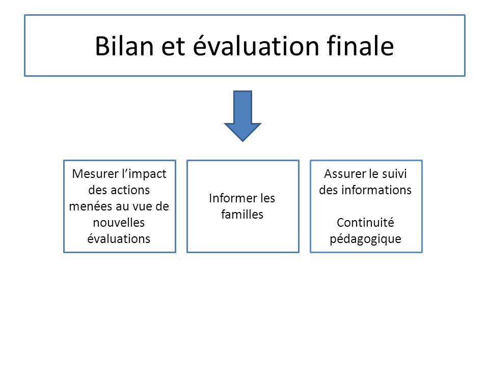Bilan et évaluation finale