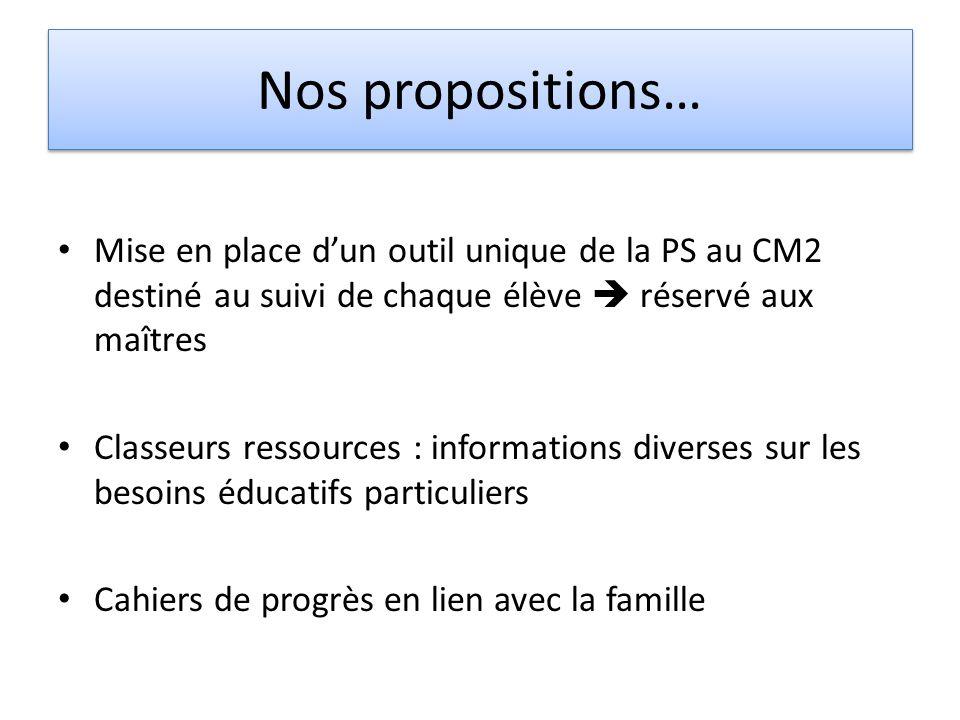 Nos propositions… Mise en place d'un outil unique de la PS au CM2 destiné au suivi de chaque élève  réservé aux maîtres.