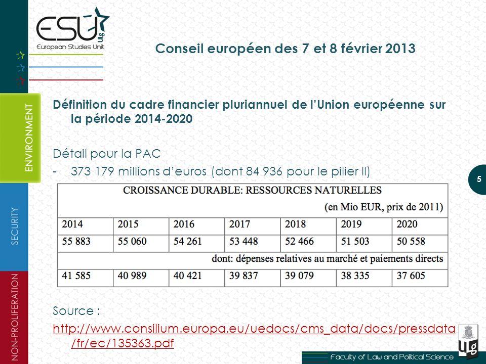 Conseil européen des 7 et 8 février 2013