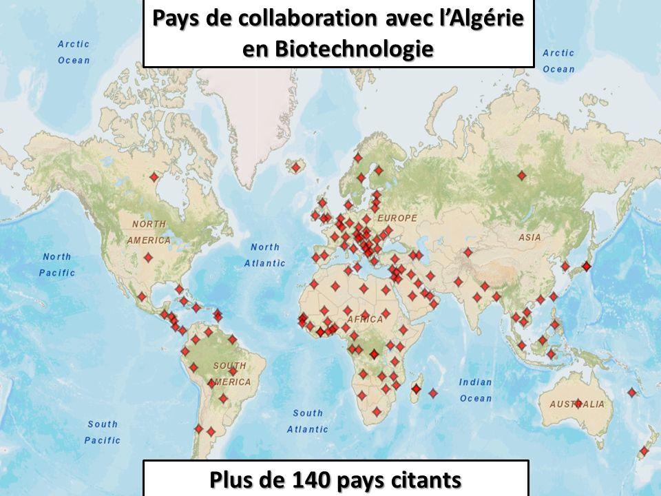 Pays de collaboration avec l'Algérie en Biotechnologie