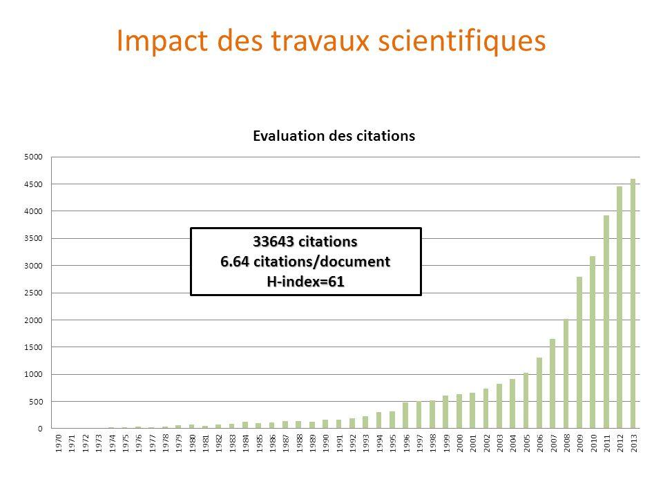 Impact des travaux scientifiques