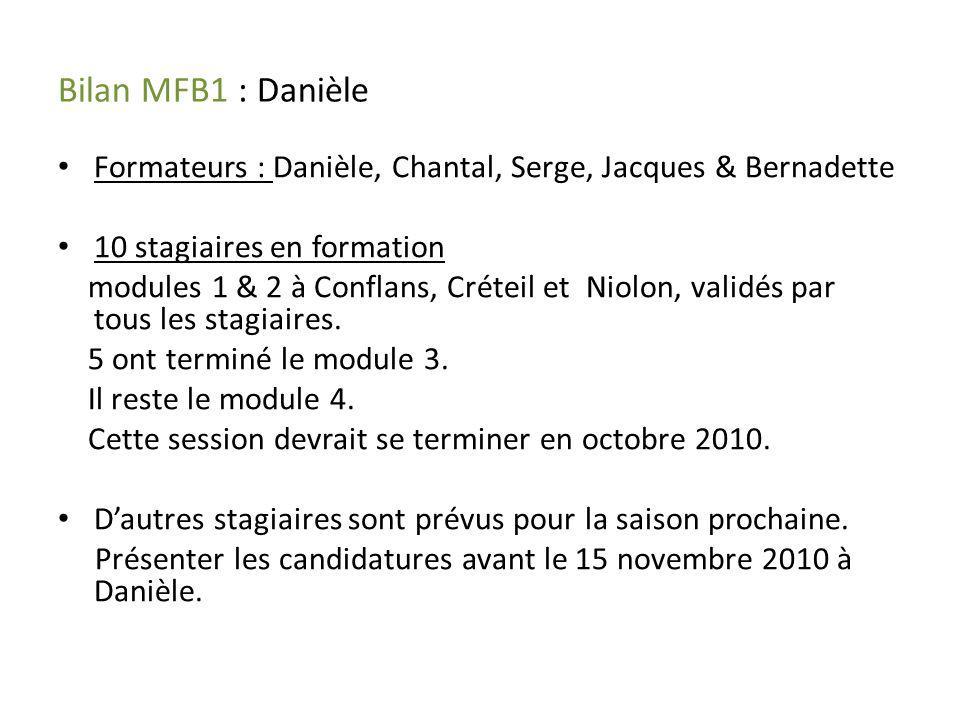 Bilan MFB1 : Danièle Formateurs : Danièle, Chantal, Serge, Jacques & Bernadette. 10 stagiaires en formation.