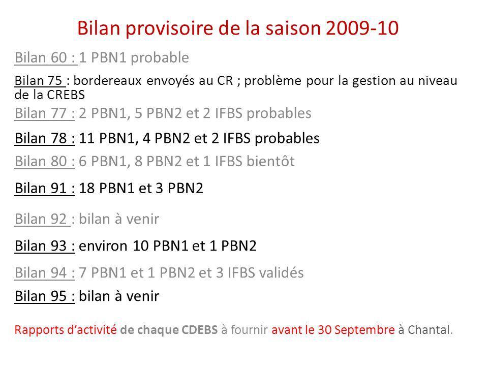 Bilan provisoire de la saison 2009-10