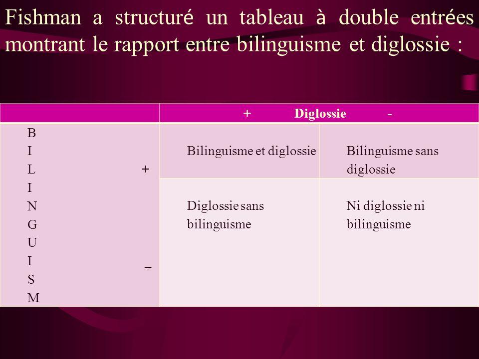 Fishman a structuré un tableau à double entrées montrant le rapport entre bilinguisme et diglossie :