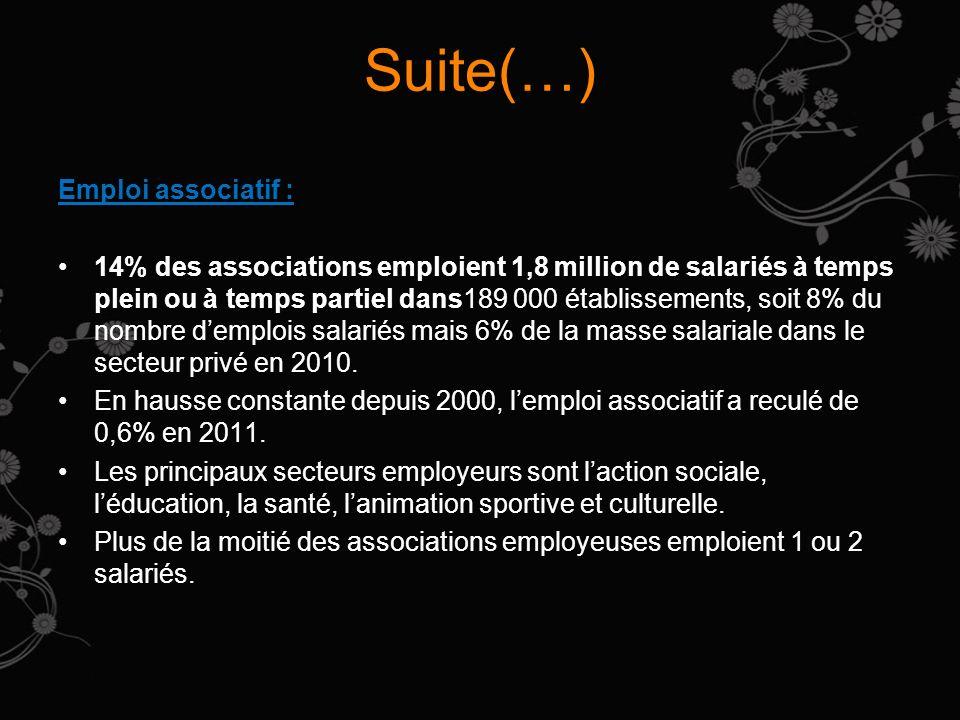 Suite(…) Emploi associatif :