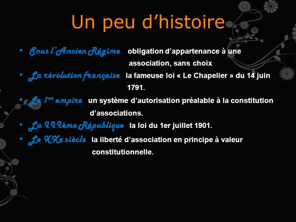 Un peu d'histoire Sous l'Ancien Régime : obligation d'appartenance à une. association, sans choix.