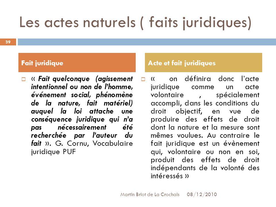 Les actes naturels ( faits juridiques)