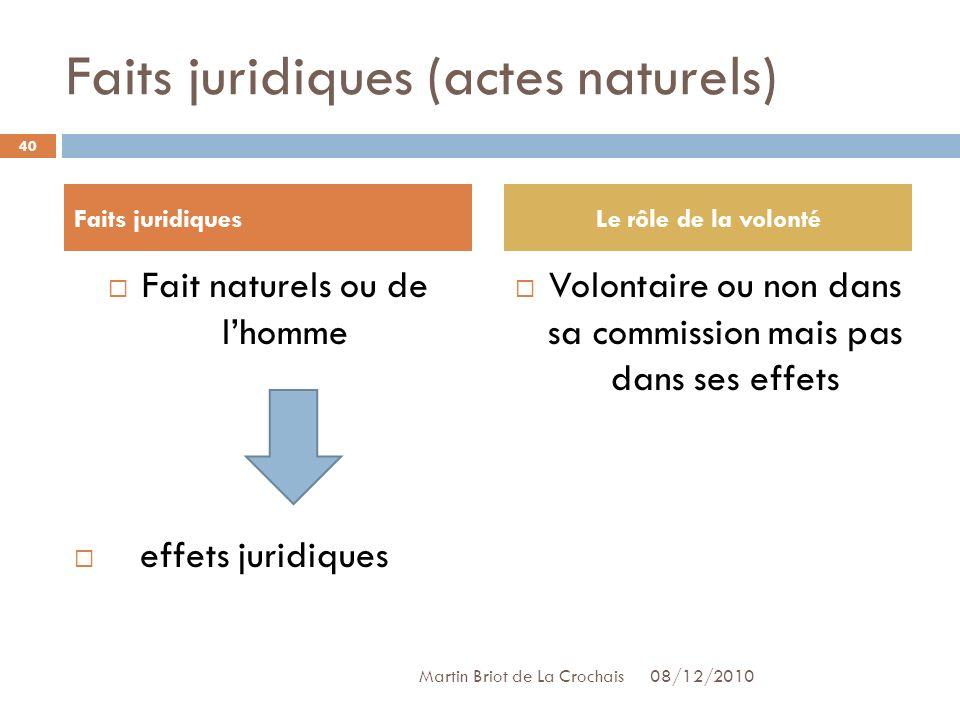 Faits juridiques (actes naturels)