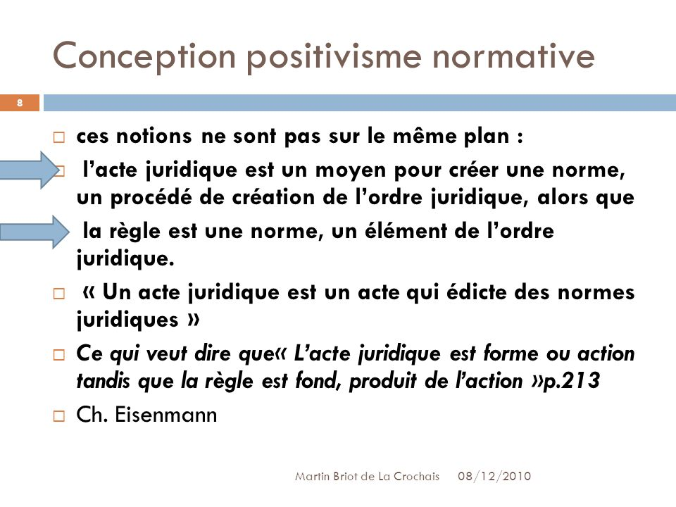 Conception positivisme normative