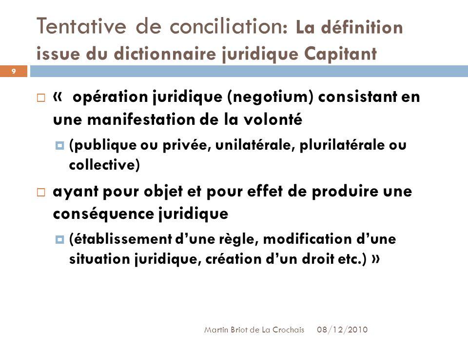 Tentative de conciliation: La définition issue du dictionnaire juridique Capitant