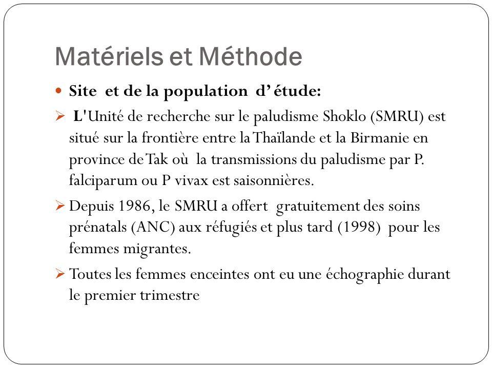 Matériels et Méthode Site et de la population d' étude: