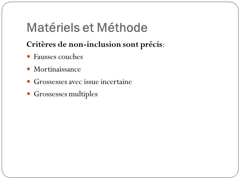 Matériels et Méthode Critères de non-inclusion sont précis: