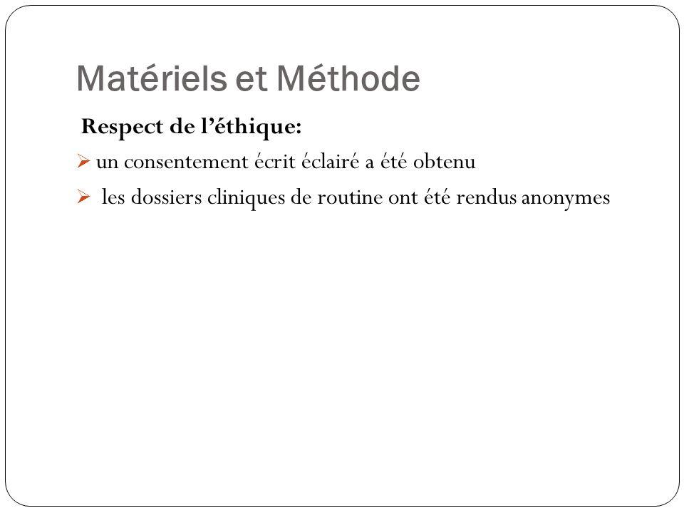 Matériels et Méthode Respect de l'éthique: