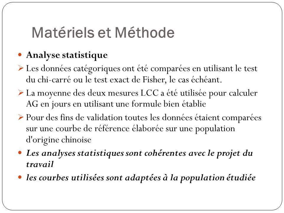 Matériels et Méthode Analyse statistique