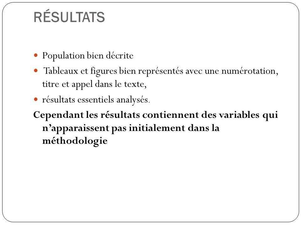 RÉSULTATS Population bien décrite