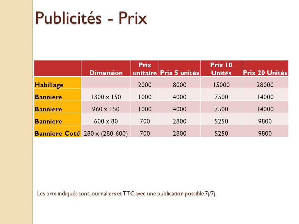 Publicités - Prix Dimension Prix unitaire Prix 5 unités Prix 10 Unités