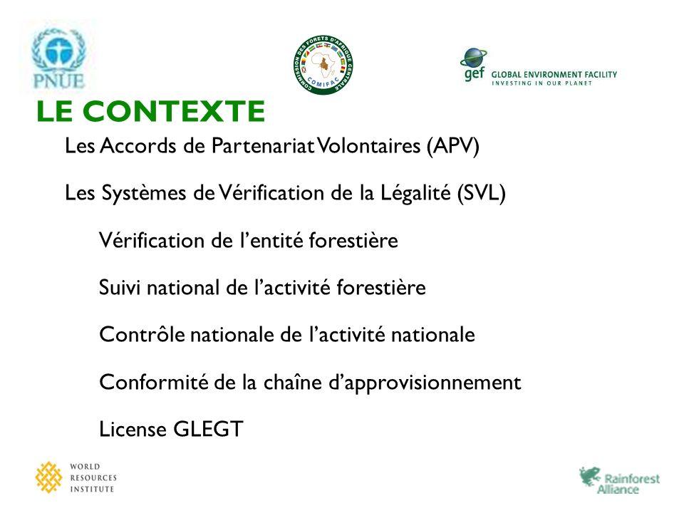 LE CONTEXTE Les Accords de Partenariat Volontaires (APV)