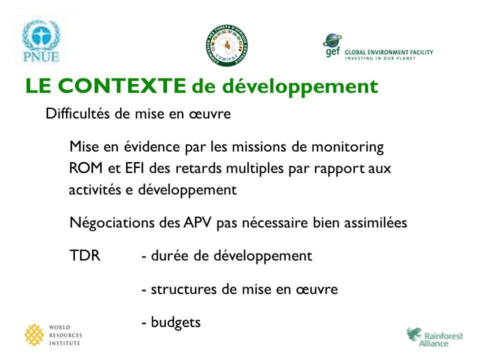 LE CONTEXTE de développement