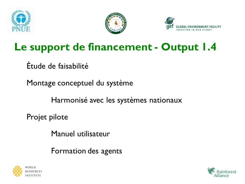 Le support de financement - Output 1.4