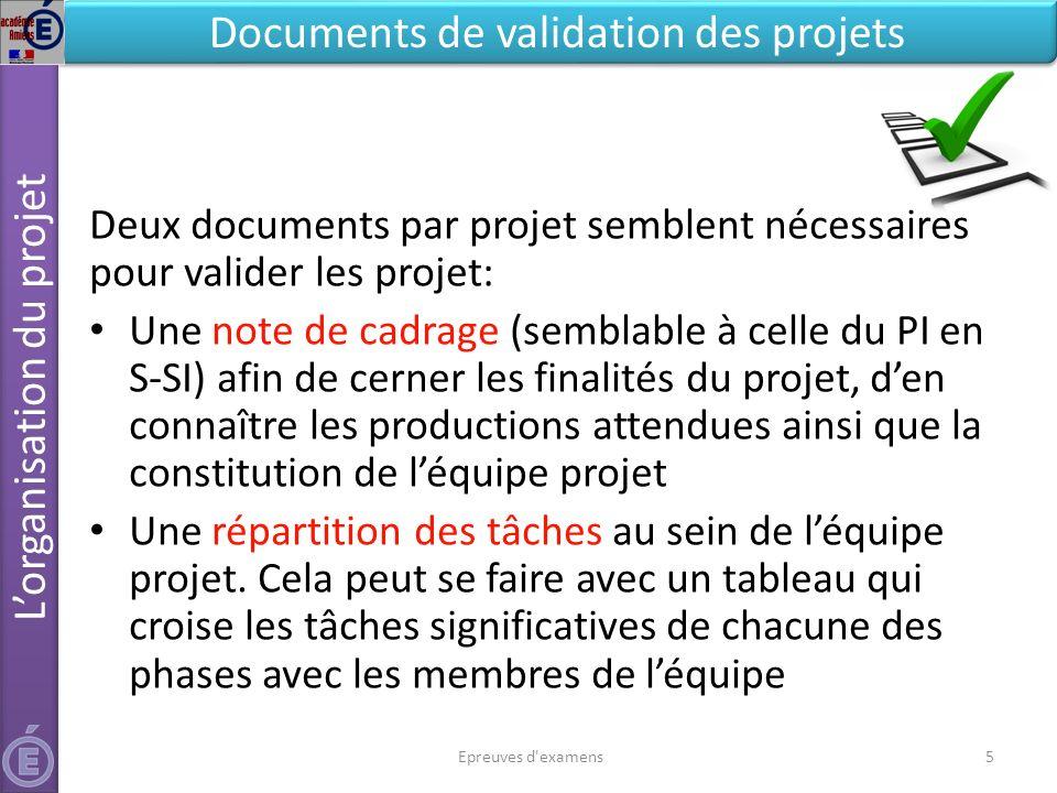 L'organisation du projet Documents de validation des projets