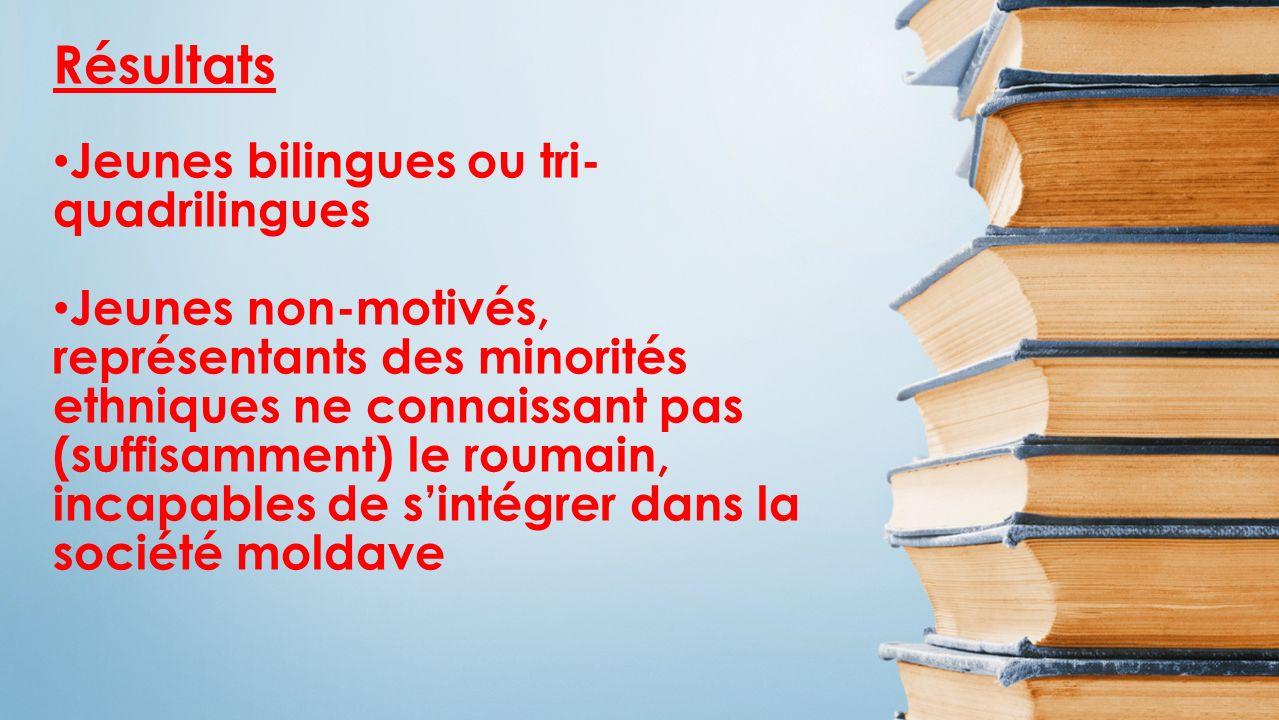 Résultats Jeunes bilingues ou tri-quadrilingues