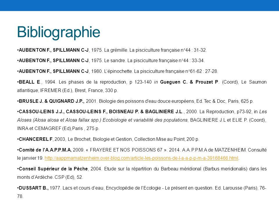 Bibliographie AUBENTON F., SPILLMANN C-J, 1975. La grémille. La pisciculture française n°44 : 31-32.