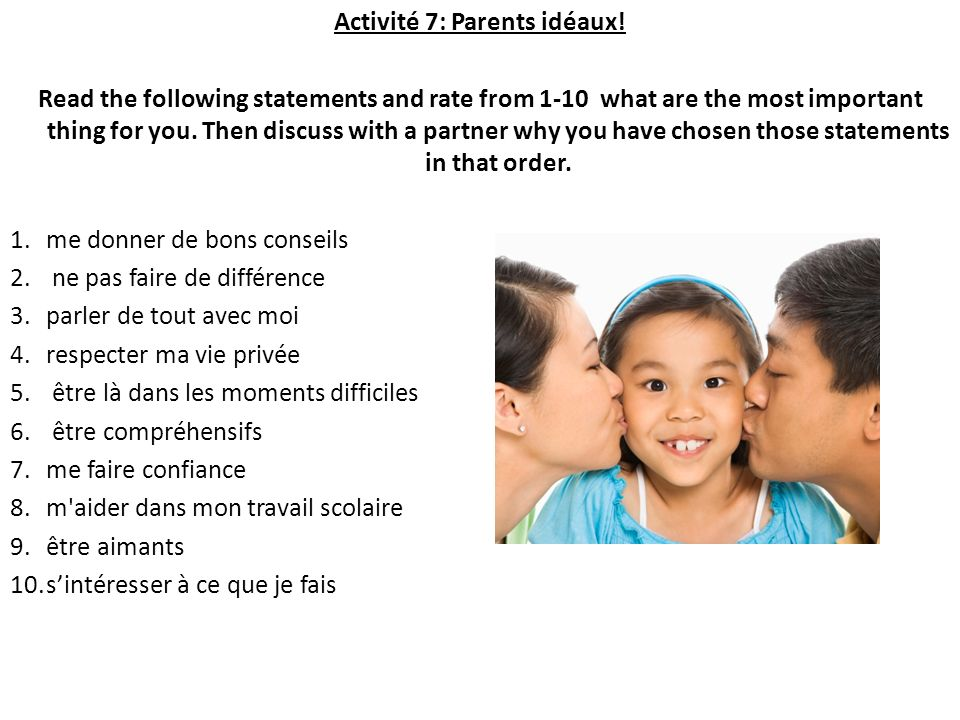 Activité 7: Parents idéaux!