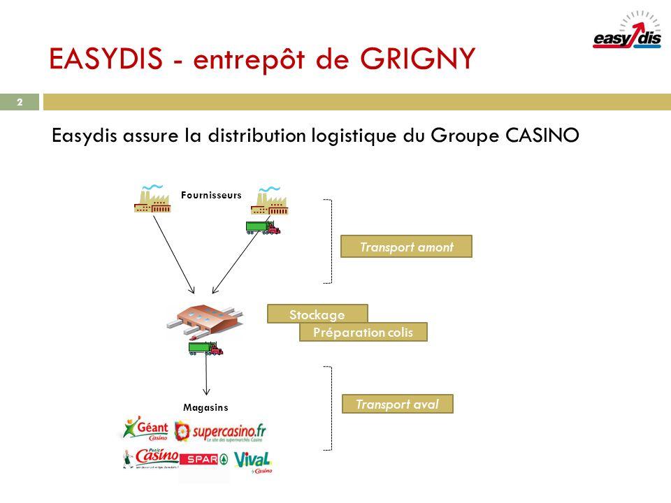 EASYDIS - entrepôt de GRIGNY