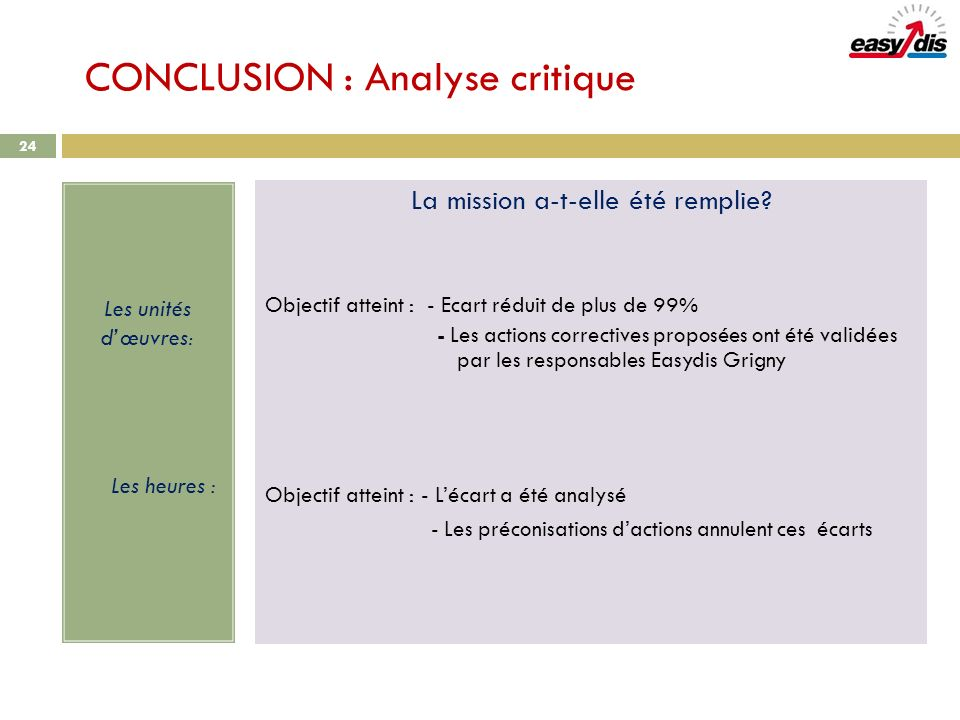 CONCLUSION : Analyse critique