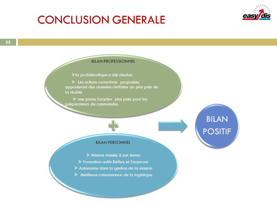 CONCLUSION GENERALE BILAN POSITIF BILAN PROFESSIONNEL