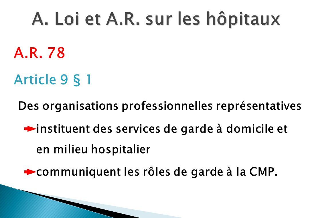 A. Loi et A.R. sur les hôpitaux