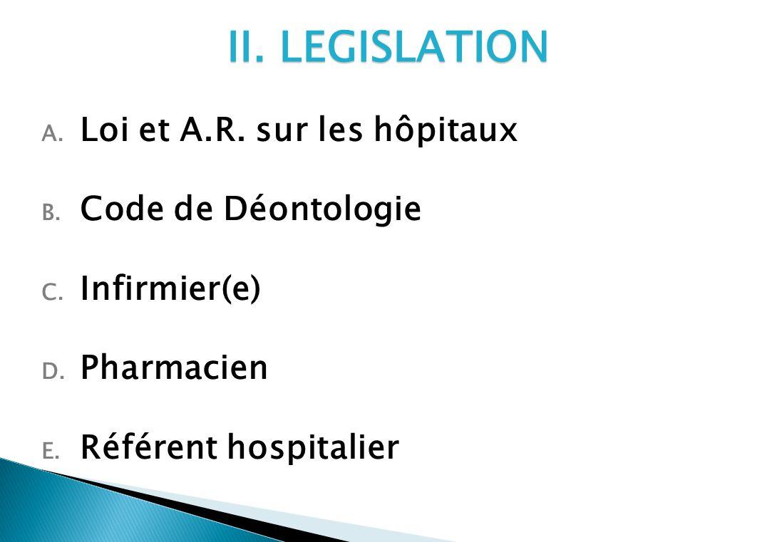 II. LEGISLATION Loi et A.R. sur les hôpitaux Code de Déontologie