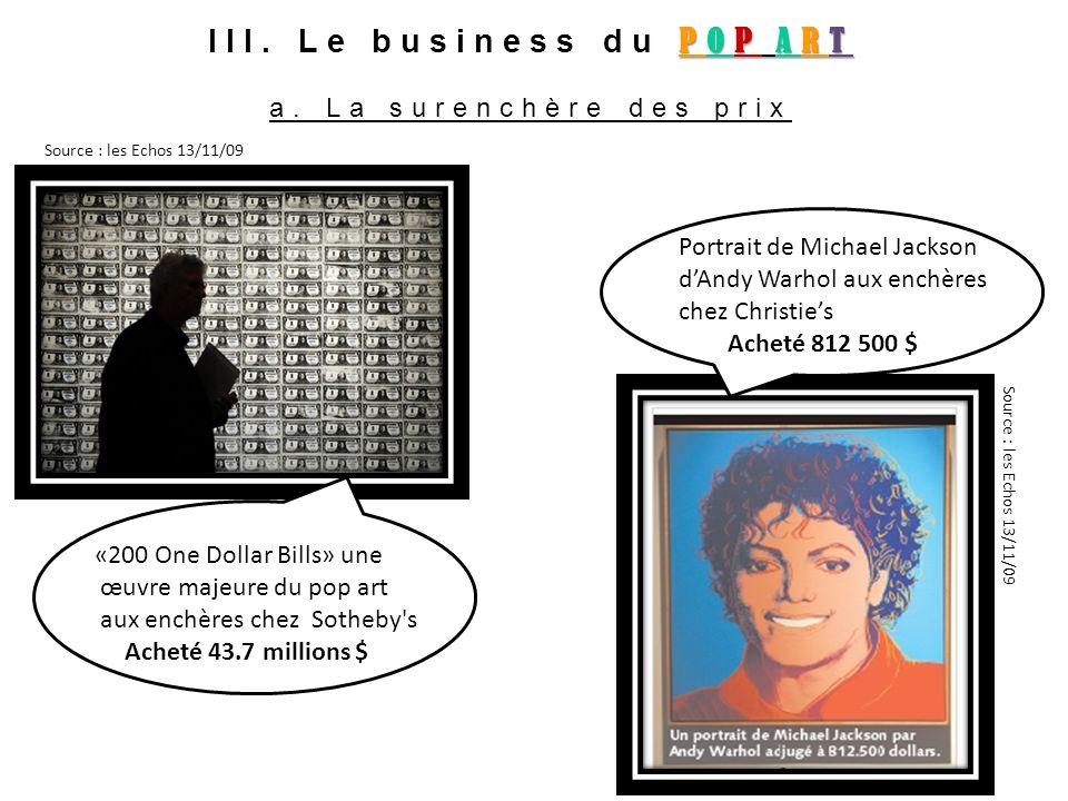 III. Le business du POP ART a. La surenchère des prix