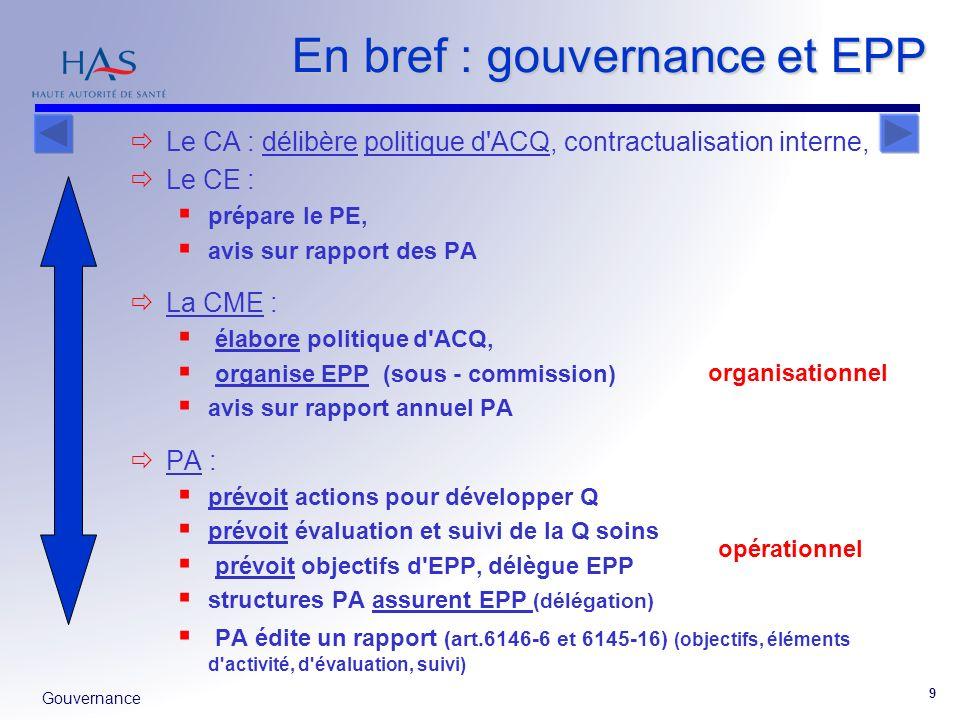 En bref : gouvernance et EPP