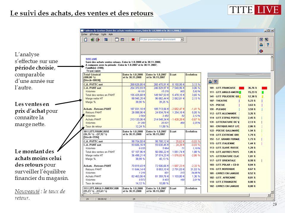 Le suivi des achats, des ventes et des retours