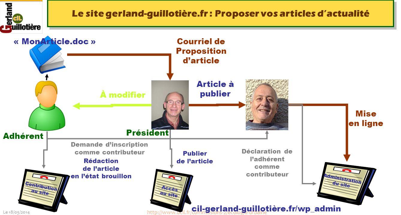Le site gerland-guillotière.fr : Proposer vos articles d'actualité