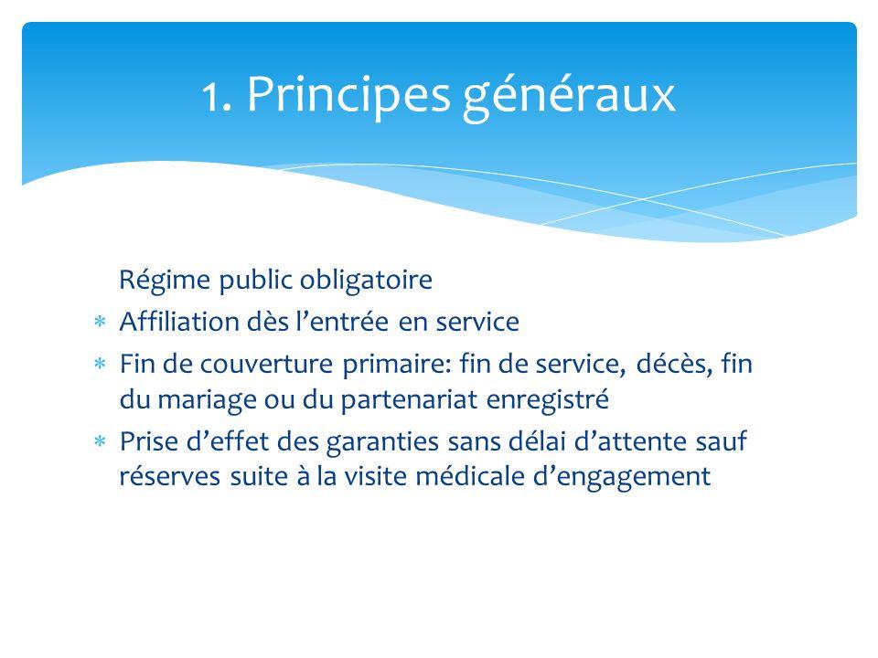 1. Principes généraux Régime public obligatoire