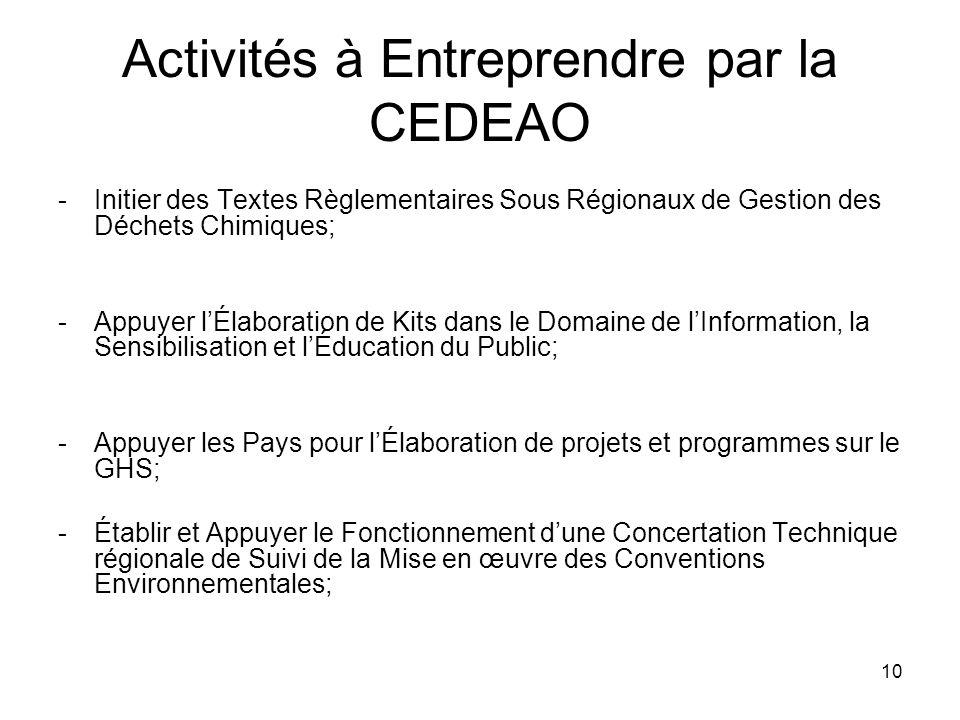 Activités à Entreprendre par la CEDEAO