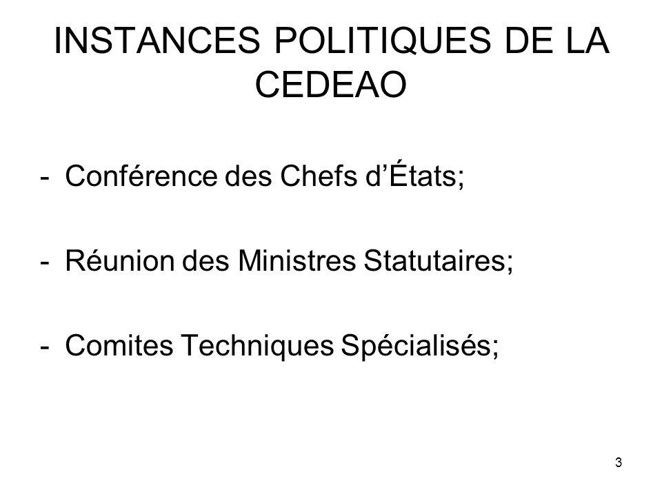INSTANCES POLITIQUES DE LA CEDEAO
