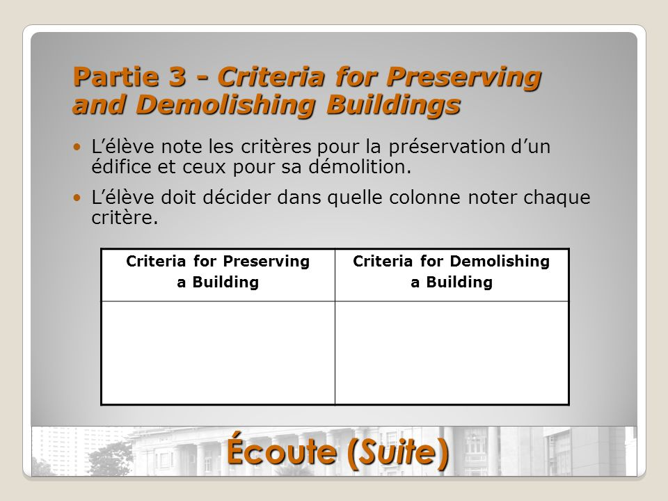 Criteria for Preserving Criteria for Demolishing