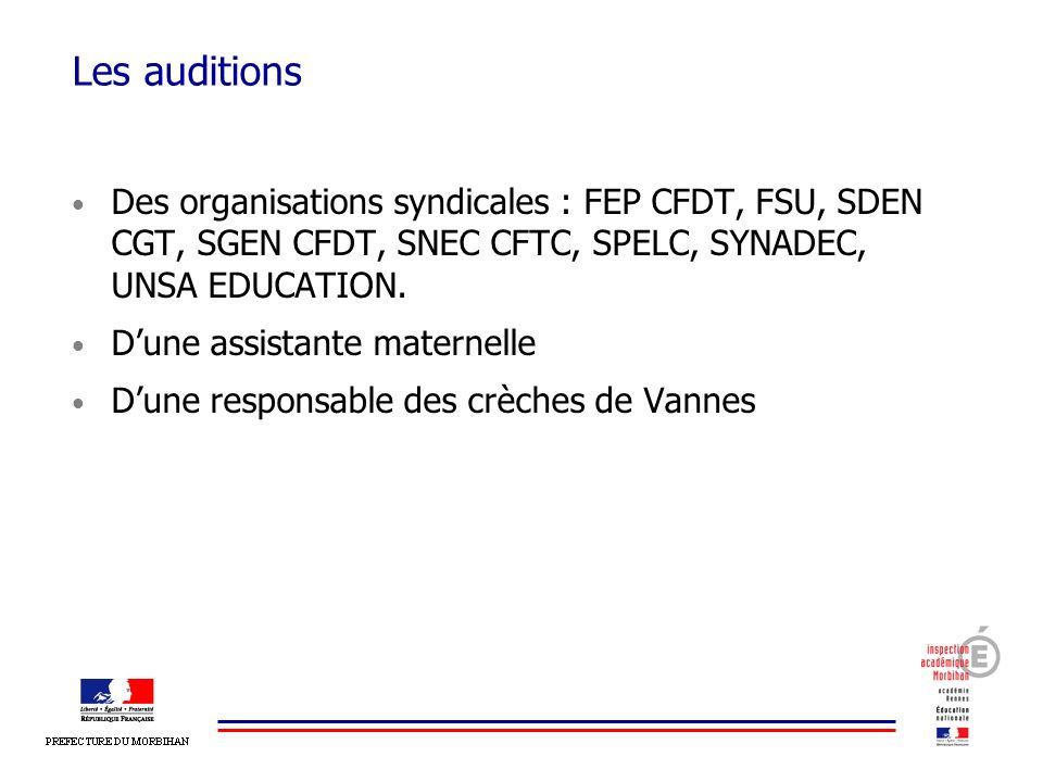Les auditions Des organisations syndicales : FEP CFDT, FSU, SDEN CGT, SGEN CFDT, SNEC CFTC, SPELC, SYNADEC, UNSA EDUCATION.