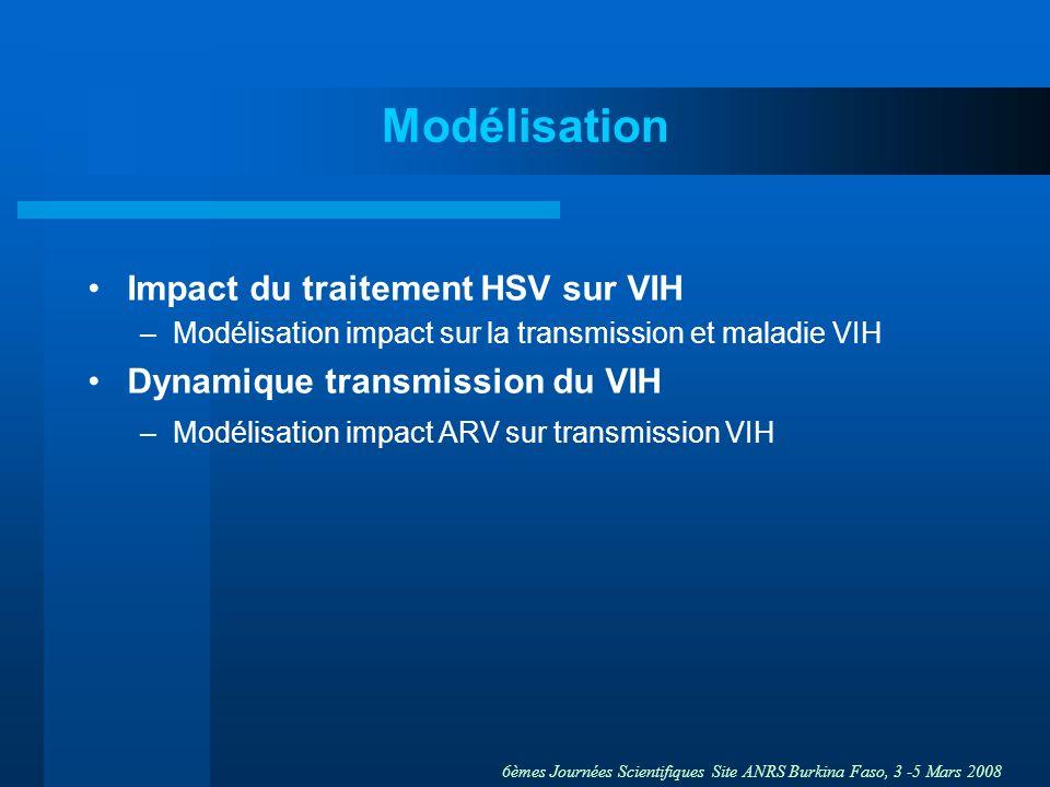 Modélisation Impact du traitement HSV sur VIH