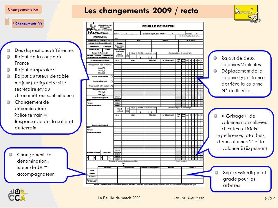 Les changements 2009 / recto