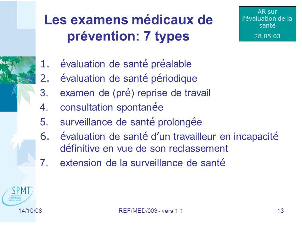 Les examens médicaux de prévention: 7 types