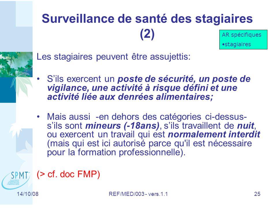 Surveillance de santé des stagiaires (2)